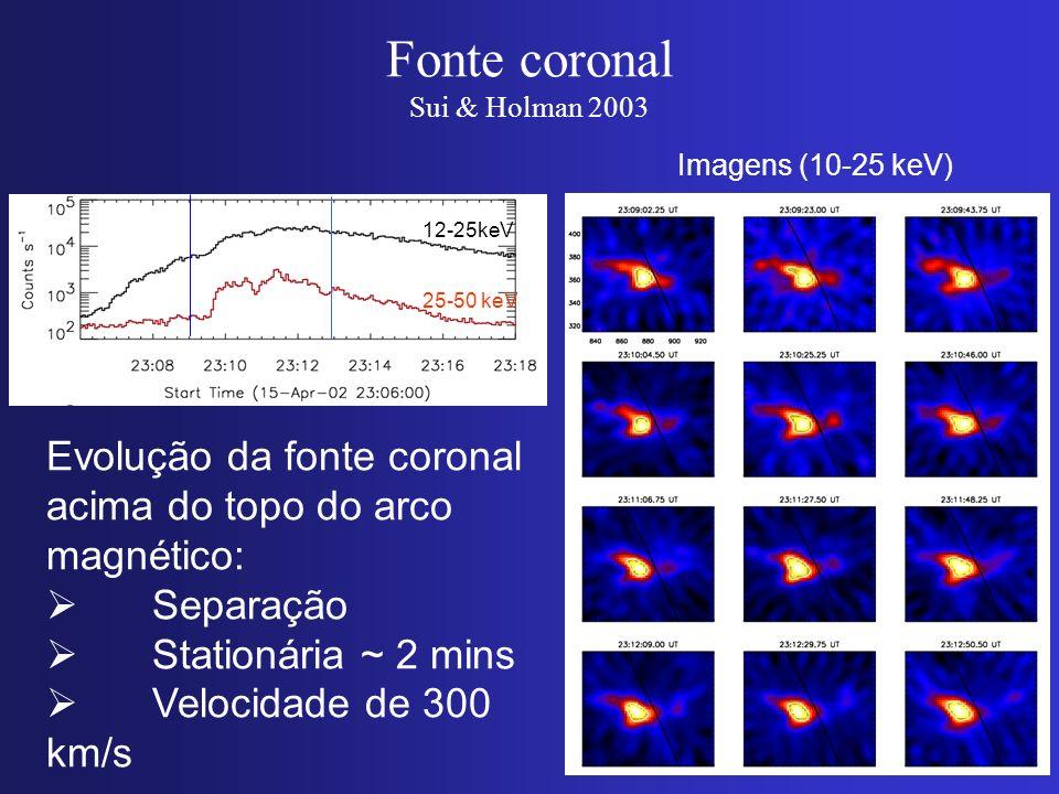 Fonte coronal Sui & Holman 2003 Imagens (10-25 keV) Evolução da fonte coronal acima do topo do arco magnético: Separação Stationária ~ 2 mins Velocida