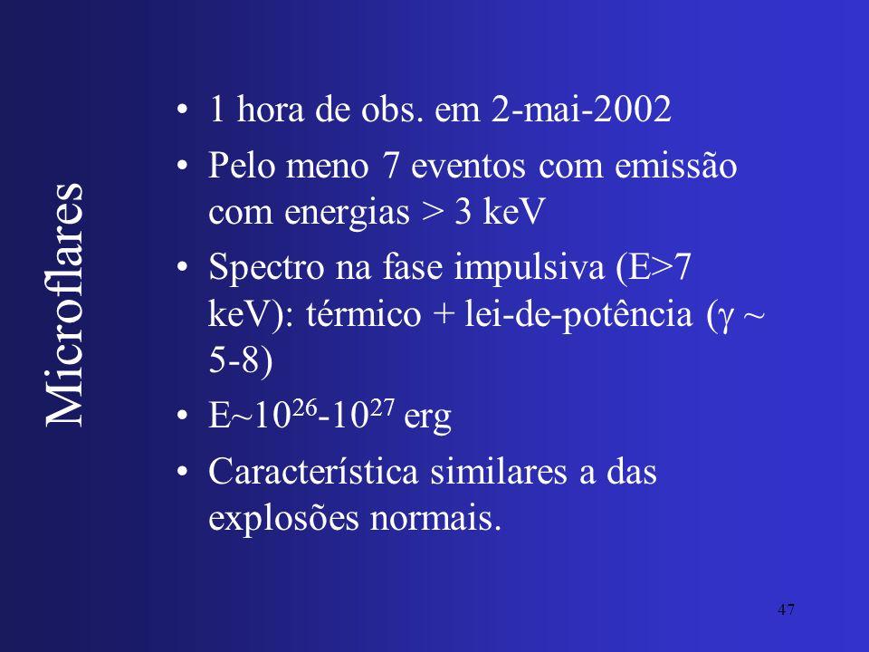 47 Microflares 1 hora de obs. em 2-mai-2002 Pelo meno 7 eventos com emissão com energias > 3 keV Spectro na fase impulsiva (E>7 keV): térmico + lei-de