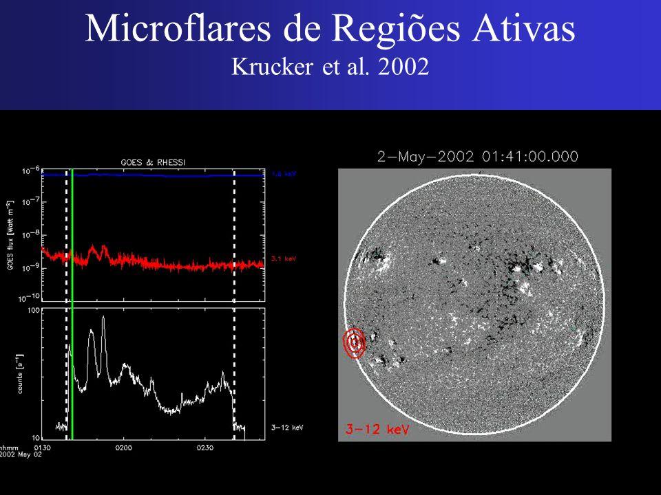 Microflares de Regiões Ativas Krucker et al. 2002