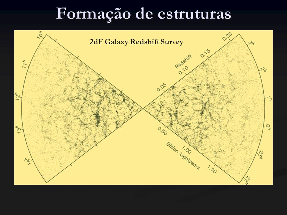 Formação de estruturas 2dF Galaxy Redshift Survey