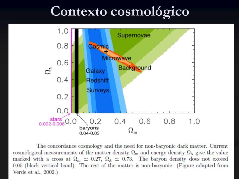 Contexto cosmológico