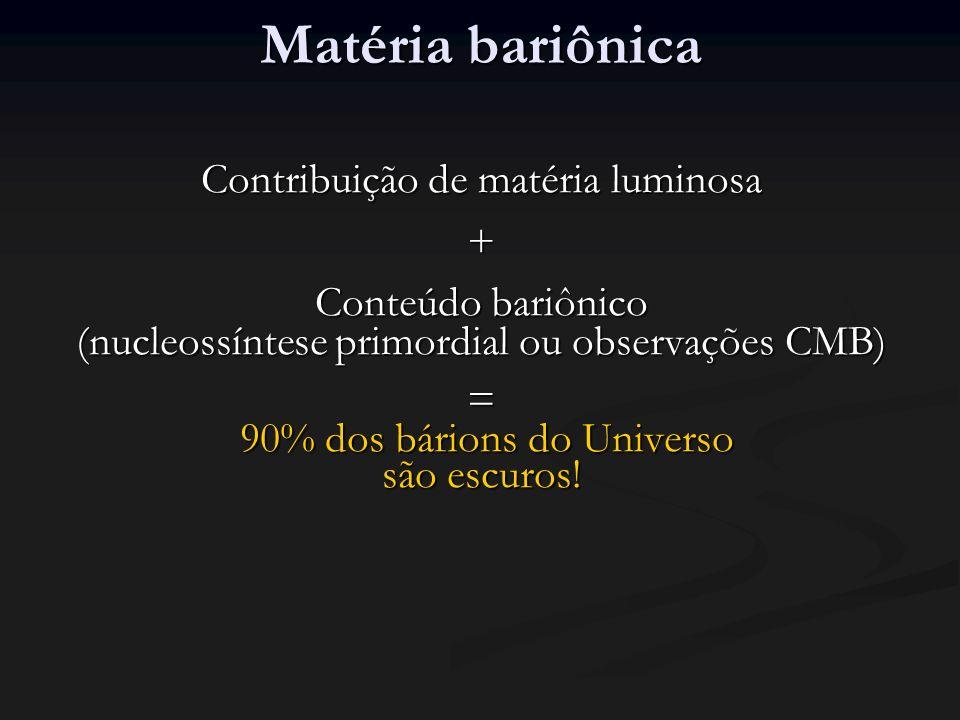 Matéria bariônica Contribuição de matéria luminosa + Conteúdo bariônico (nucleossíntese primordial ou observações CMB) = 90% dos bárions do Universo 90% dos bárions do Universo são escuros!