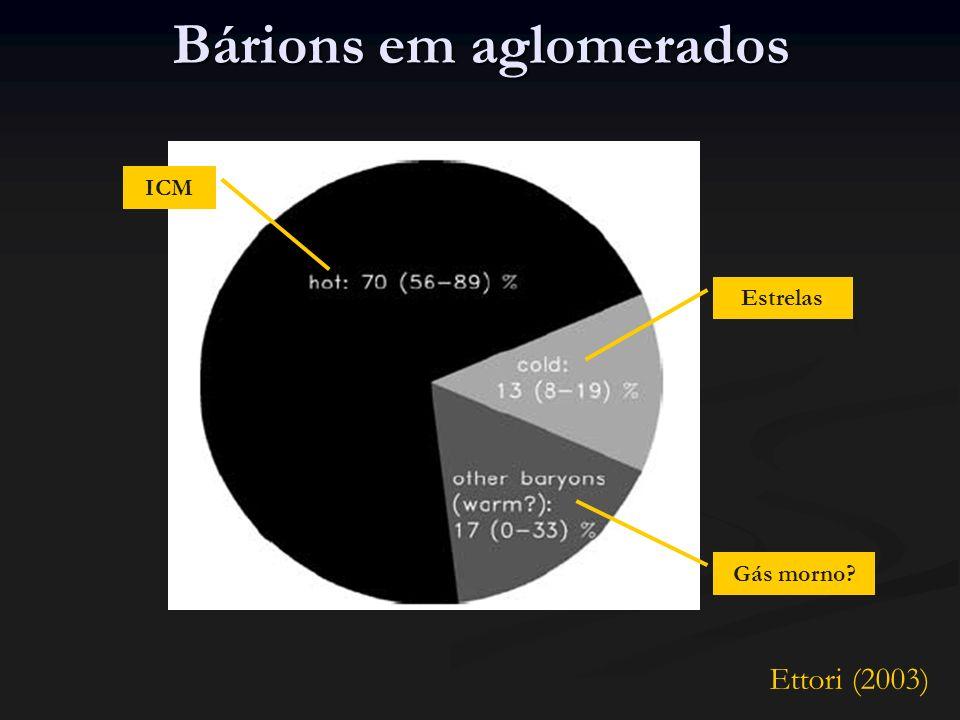 Bárions em aglomerados Ettori (2003) Estrelas Gás morno? ICM