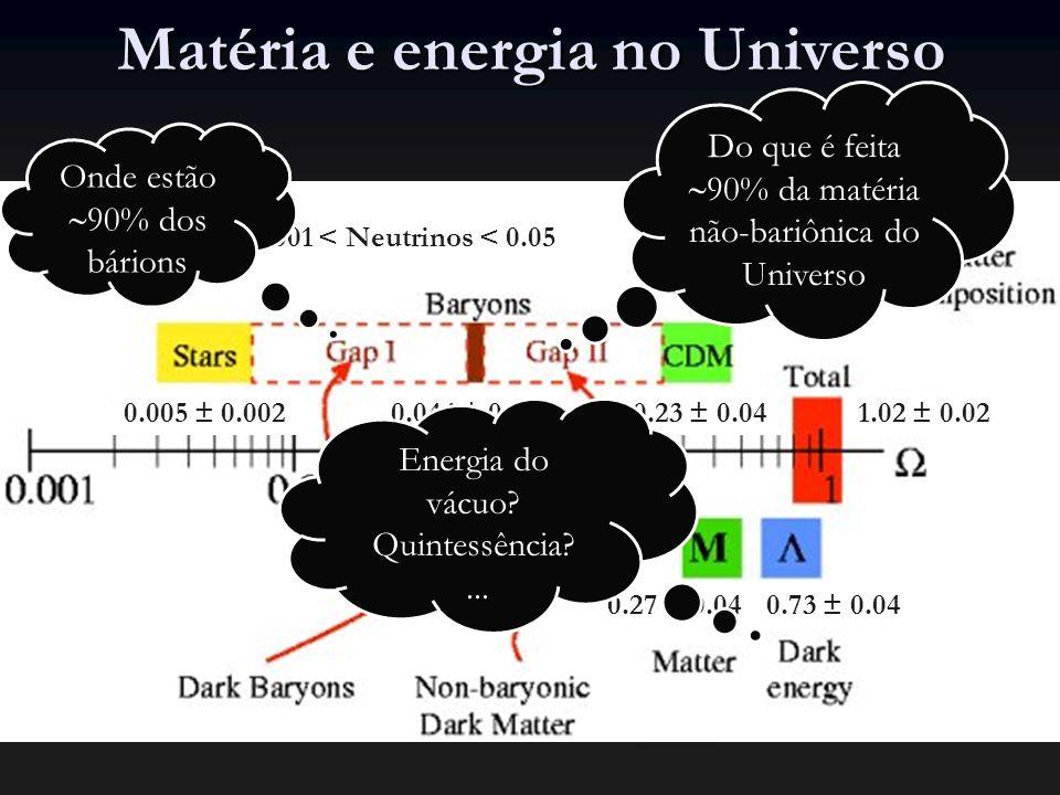 1.02 ± 0.020.044 ± 0.004 0.73 ± 0.04 0.23 ± 0.040.005 ± 0.002 0.001 < Neutrinos < 0.05 0.27 ± 0.04 Matéria e energia no Universo Onde estão 90% dos bárions Do que é feita 90% da matéria não-bariônica do Universo Energia do vácuo.