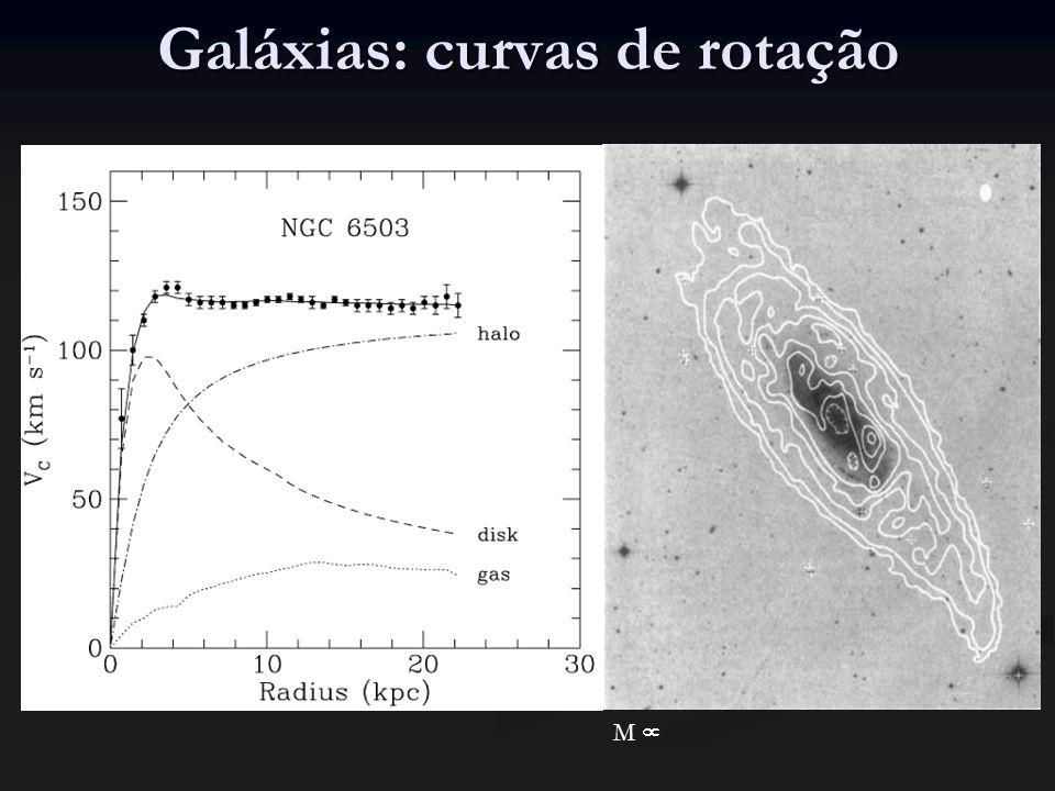 Aglomerados de galáxias Métodos de determinação de massa Métodos de determinação de massa Teorema do virial (supõe equilíbrio!) Teorema do virial (supõe equilíbrio!) Raios-X (supõe equilíbrio!) Raios-X (supõe equilíbrio!) Lentes gravitacionais Lentes gravitacionais Fração de bárions Fração de bárions