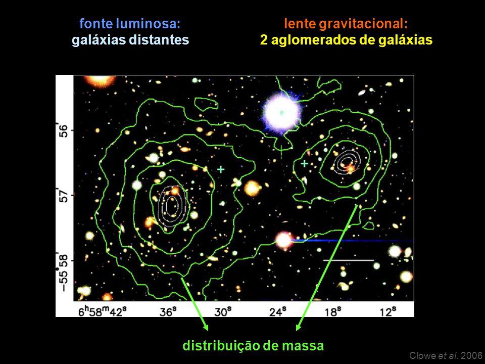Clowe et al. 2006 fonte luminosa: galáxias distantes lente gravitacional: 2 aglomerados de galáxias distribuição de massa