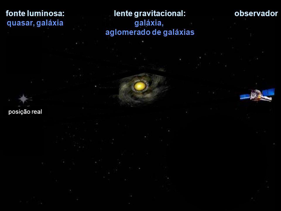 The First Gravitational Lens (1979) Falco et al.