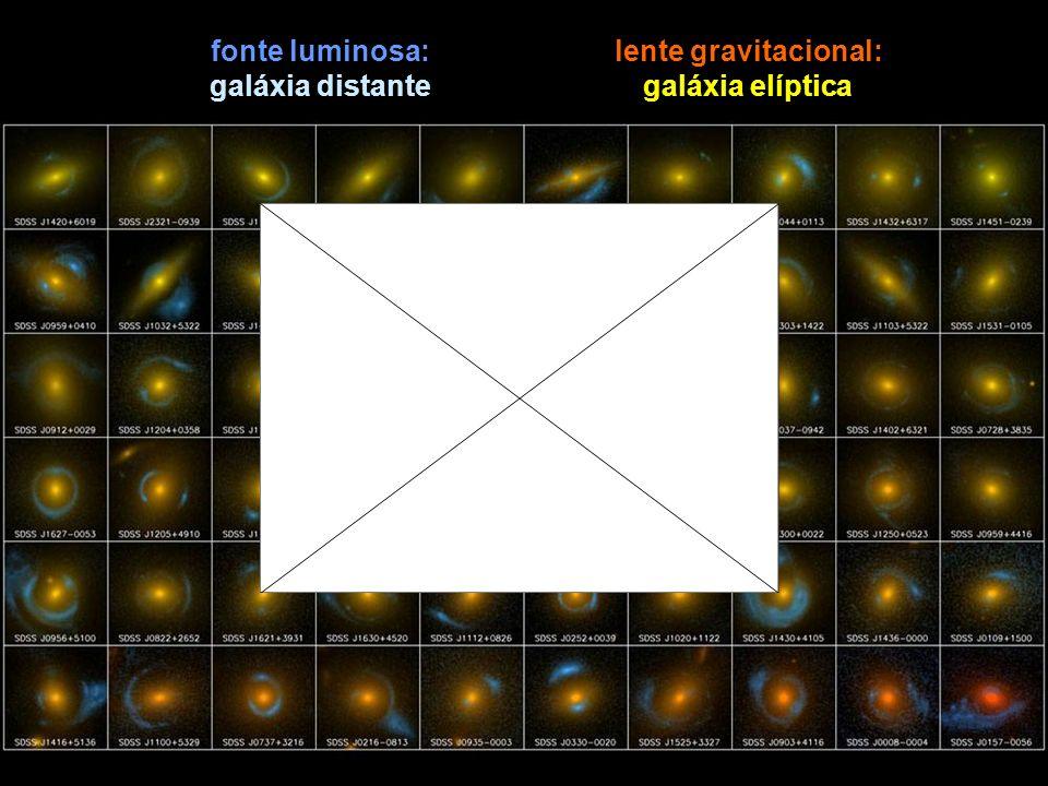 fonte luminosa: galáxia distante lente gravitacional: galáxia elíptica