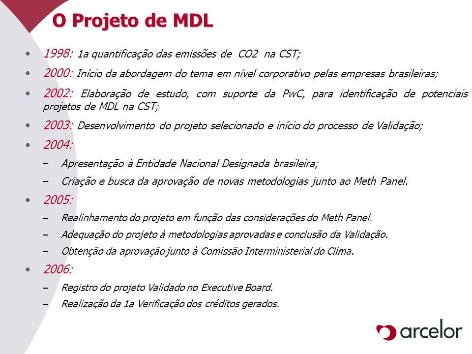 O Projeto de MDL 1998: 1a quantificação das emissões de CO2 na CST; 2000: Início da abordagem do tema em nível corporativo pelas empresas brasileiras;