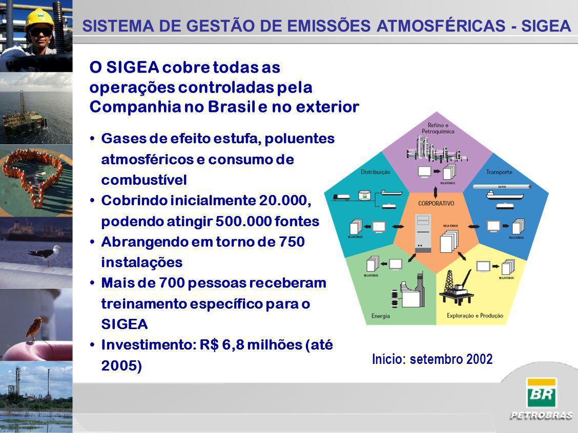EXEMPLOS DE RESULTADOS DE EMISSÃO EVITADA Programa Interno de Conservação de Energia - 1992 a 2004 evitadas: 5,2 milhões de ton de CO2eq 17 mil ton de NOx 1,6 mil ton de MP 19,6 mil ton de SOx Gestão Interna dos Processos do Refino - 1990 a 2004 evitadas: 10,16 milhões de ton de CO 2 eq 244 mil ton de SO 2