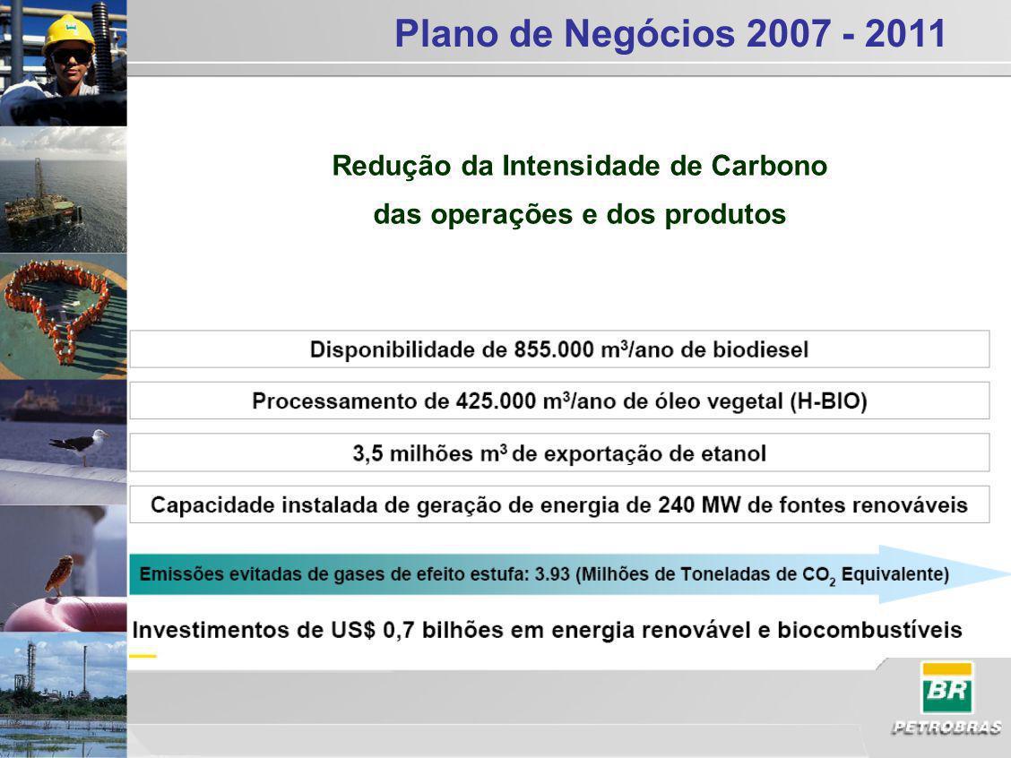 Plano de Negócios 2007 - 2011 Redução da Intensidade de Carbono das operações e dos produtos
