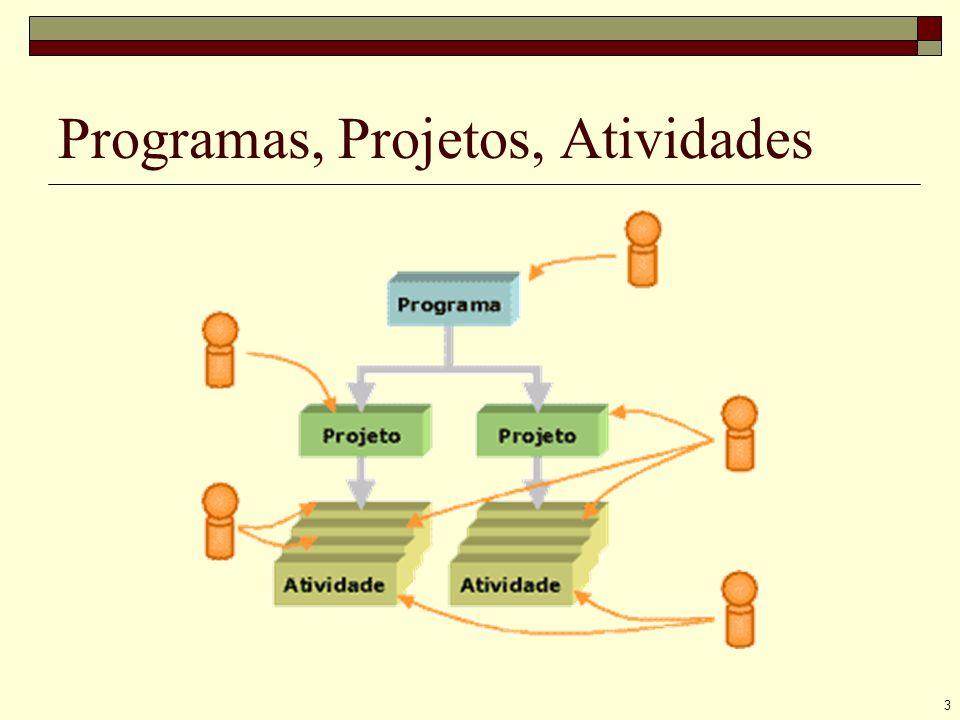 3 Programas, Projetos, Atividades