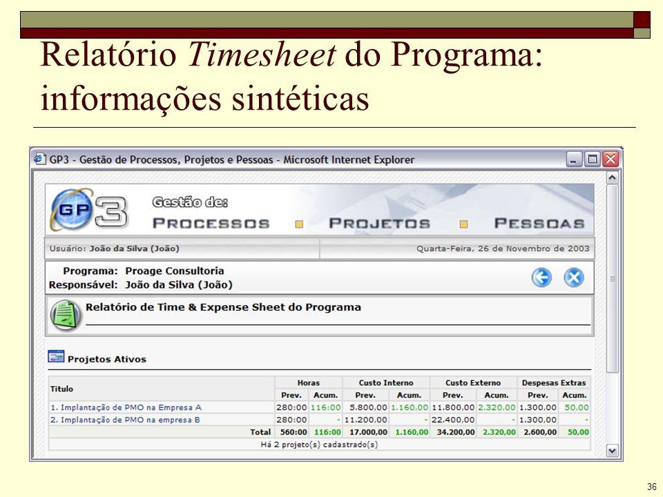 36 Relatório Timesheet do Programa: informações sintéticas