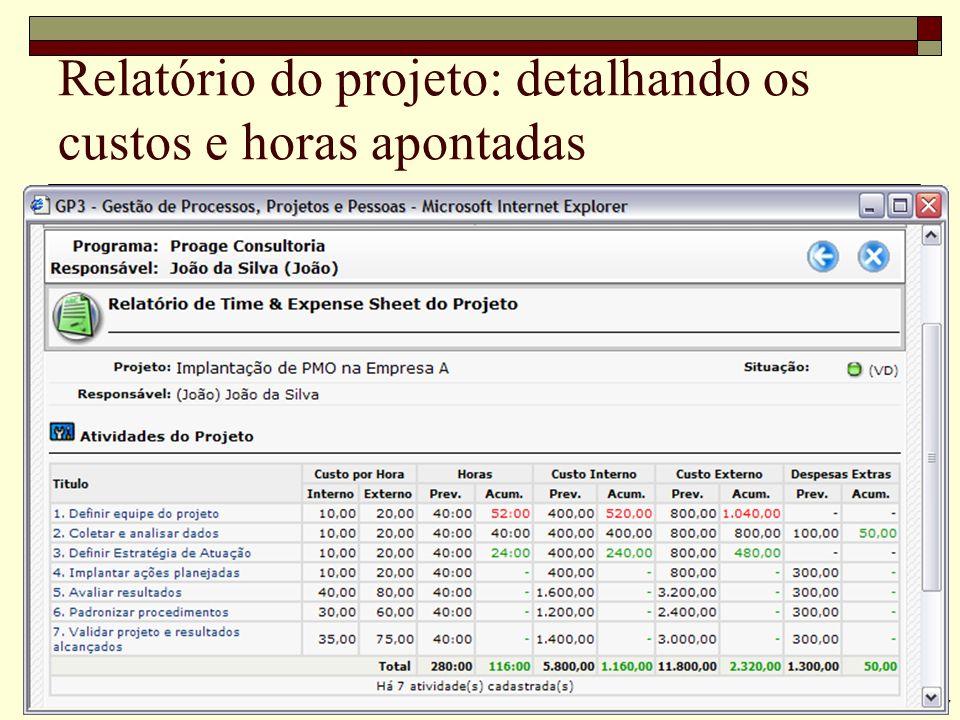 37 Relatório do projeto: detalhando os custos e horas apontadas