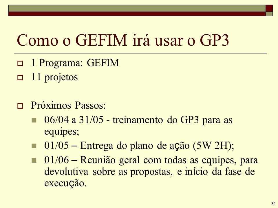 39 Como o GEFIM irá usar o GP3 1 Programa: GEFIM 11 projetos Próximos Passos: 06/04 a 31/05 - treinamento do GP3 para as equipes; 01/05 – Entrega do plano de a ç ão (5W 2H); 01/06 – Reunião geral com todas as equipes, para devolutiva sobre as propostas, e in í cio da fase de execu ç ão.