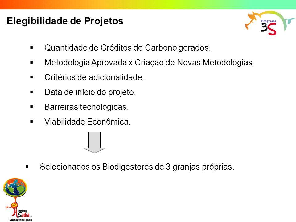 Elegibilidade de Projetos CONCÓRDIA - SC Quantidade de Créditos de Carbono gerados. Metodologia Aprovada x Criação de Novas Metodologias. Critérios de