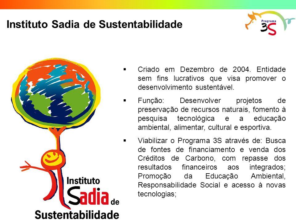 Instituto Sadia de Sustentabilidade Criado em Dezembro de 2004. Entidade sem fins lucrativos que visa promover o desenvolvimento sustentável. Função: