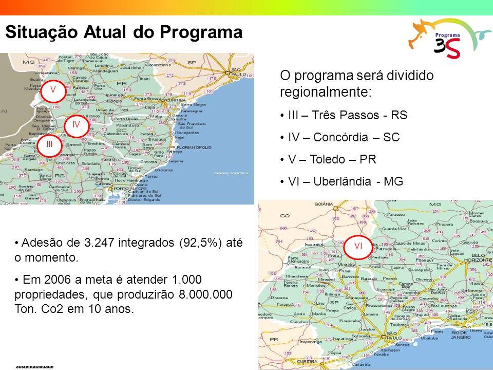 Situação Atual do Programa O programa será dividido regionalmente: III – Três Passos - RS IV – Concórdia – SC V – Toledo – PR VI – Uberlândia - MG Ade