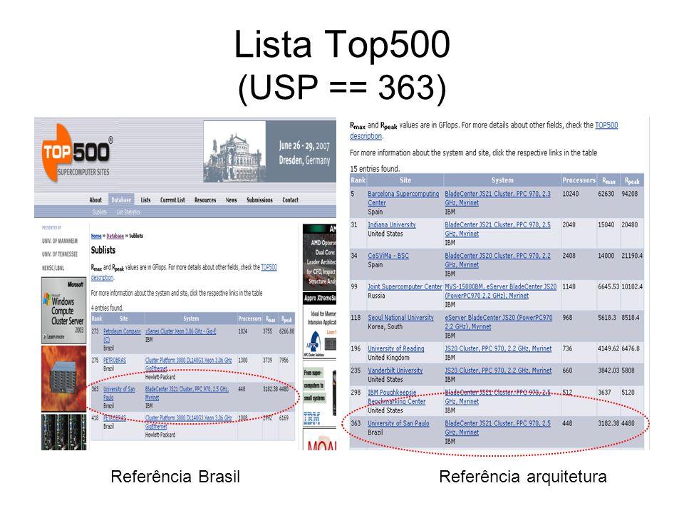Lista Top500 (USP == 363) Referência BrasilReferência arquitetura