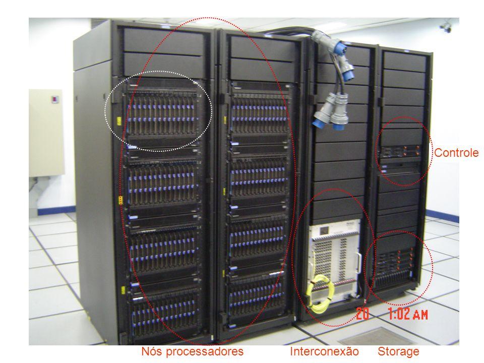 Nós processadoresInterconexãoStorage Controle