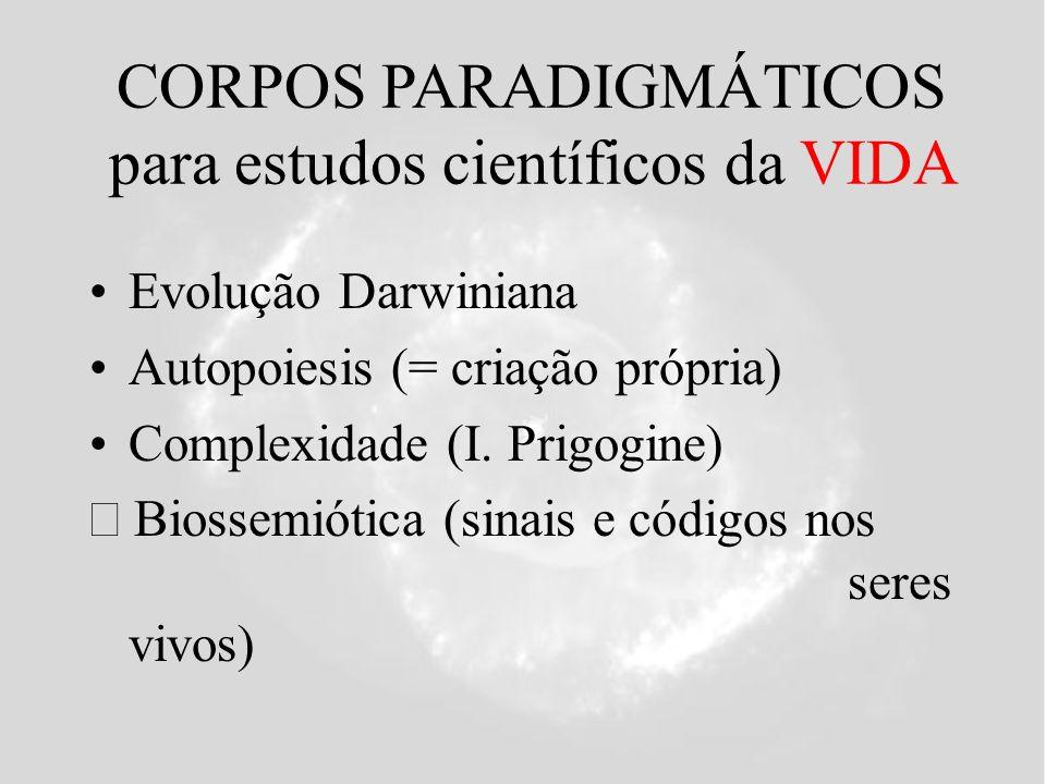 CORPOS PARADIGMÁTICOS para estudos científicos da VIDA Evolução Darwiniana Autopoiesis (= criação própria) Complexidade (I.