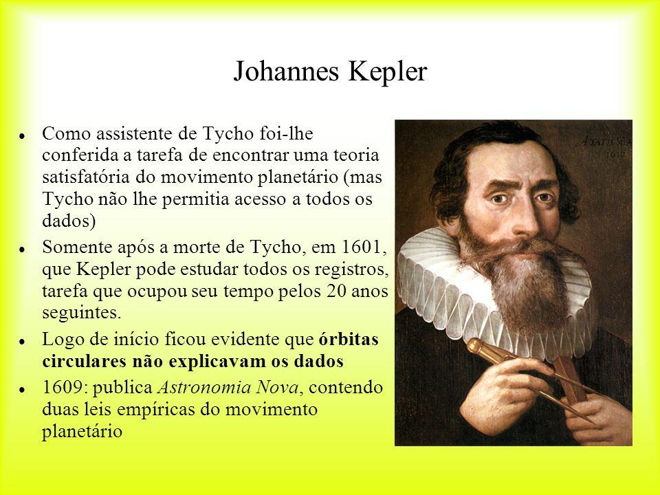 Johannes Kepler Como assistente de Tycho foi-lhe conferida a tarefa de encontrar uma teoria satisfatória do movimento planetário (mas Tycho não lhe permitia acesso a todos os dados) Somente após a morte de Tycho, em 1601, que Kepler pode estudar todos os registros, tarefa que ocupou seu tempo pelos 20 anos seguintes.