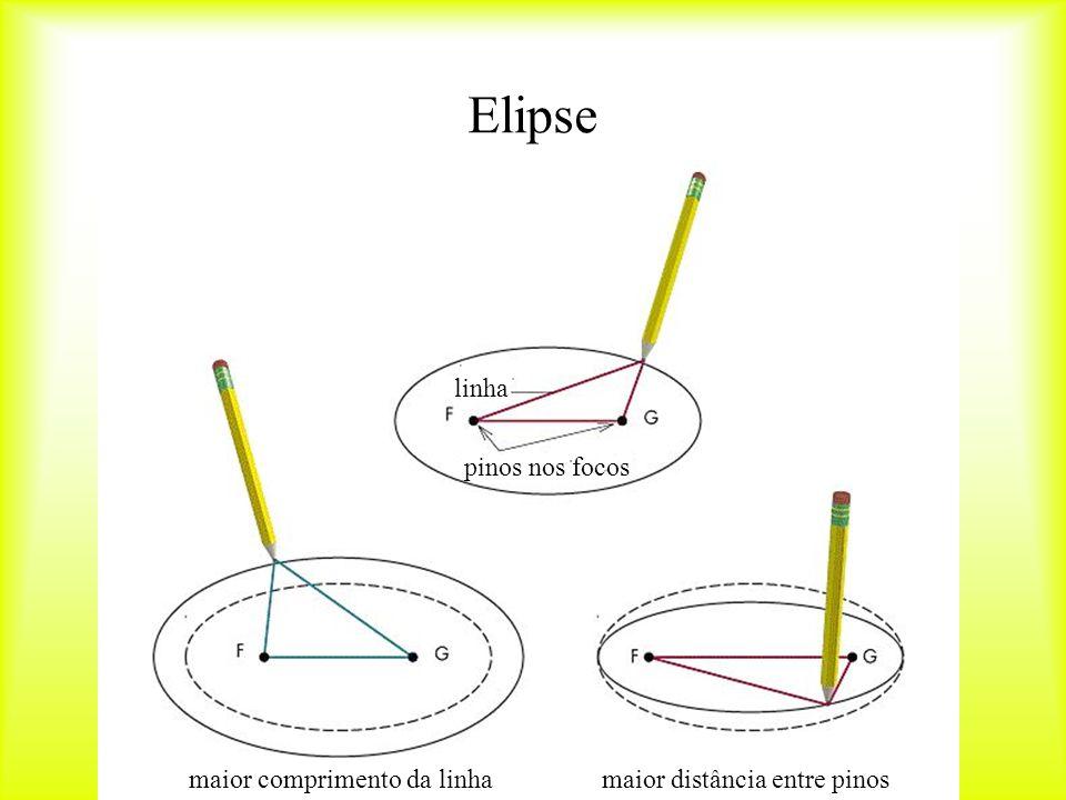 Elipse pinos nos focos linha maior comprimento da linhamaior distância entre pinos