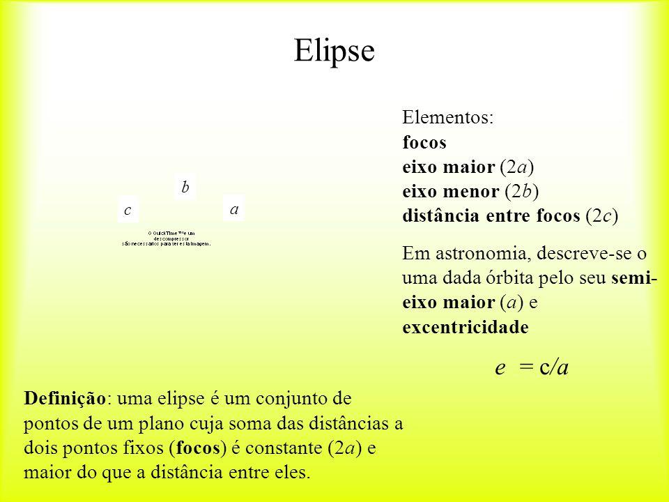 Elipse Elementos: focos eixo maior (2a) eixo menor (2b) distância entre focos (2c) Em astronomia, descreve-se o uma dada órbita pelo seu semi- eixo maior (a) e excentricidade e = c/a Definição: uma elipse é um conjunto de pontos de um plano cuja soma das distâncias a dois pontos fixos (focos) é constante (2a) e maior do que a distância entre eles.