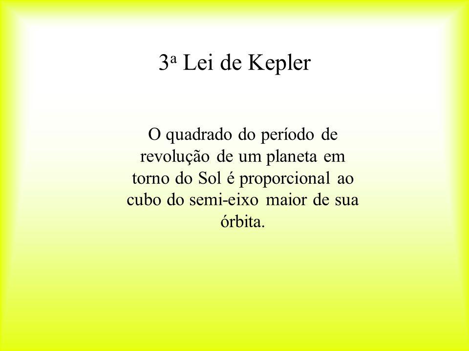 3 a Lei de Kepler O quadrado do período de revolução de um planeta em torno do Sol é proporcional ao cubo do semi-eixo maior de sua órbita.
