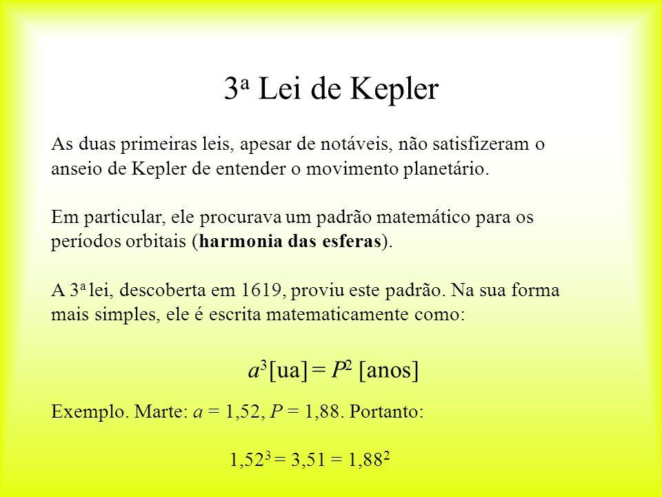 3 a Lei de Kepler As duas primeiras leis, apesar de notáveis, não satisfizeram o anseio de Kepler de entender o movimento planetário.