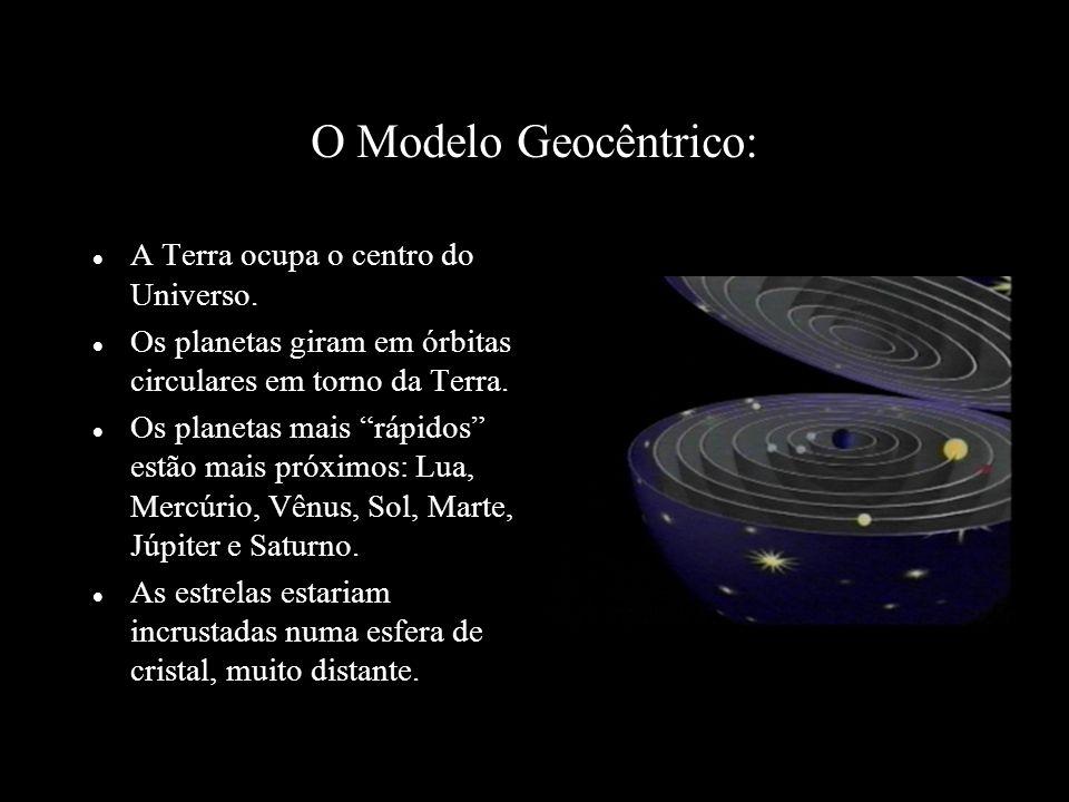 Movimento de Marte no céu Movimento retrógrado.Como explicar isso.