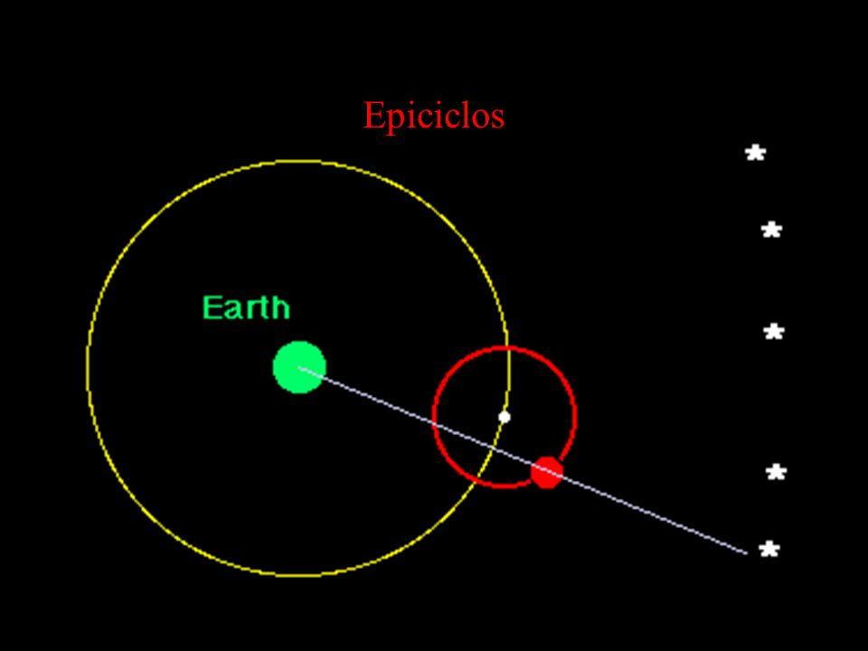O Nascimento da Astronomia Moderna O complicadíssimo modelo geocêntrico de Ptolomeu (que já remontava ao primórdios da Grécia Antiga) sobreviveu por 15 séculos sem alterações.