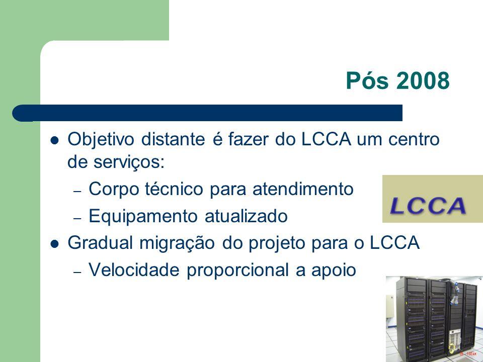 Pós 2008 Objetivo distante é fazer do LCCA um centro de serviços: – Corpo técnico para atendimento – Equipamento atualizado Gradual migração do projeto para o LCCA – Velocidade proporcional a apoio