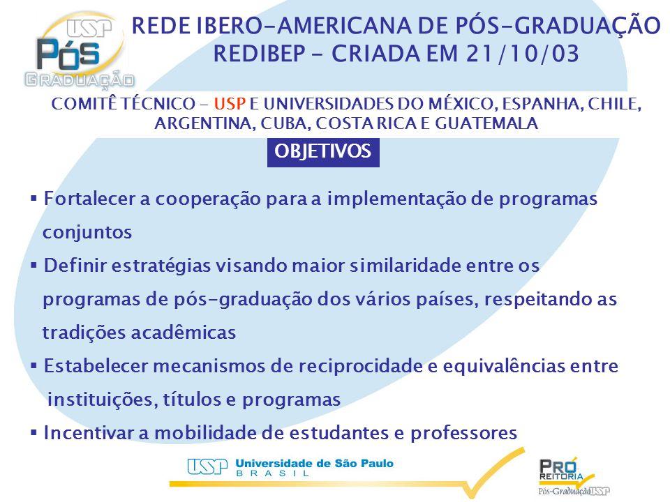 REDE IBERO-AMERICANA DE PÓS-GRADUAÇÃO REDIBEP - CRIADA EM 21/10/03 COMITÊ TÉCNICO - USP E UNIVERSIDADES DO MÉXICO, ESPANHA, CHILE, ARGENTINA, CUBA, COSTA RICA E GUATEMALA OBJETIVOS Fortalecer a cooperação para a implementação de programas conjuntos Definir estratégias visando maior similaridade entre os programas de pós-graduação dos vários países, respeitando as tradições acadêmicas Estabelecer mecanismos de reciprocidade e equivalências entre instituições, títulos e programas Incentivar a mobilidade de estudantes e professores