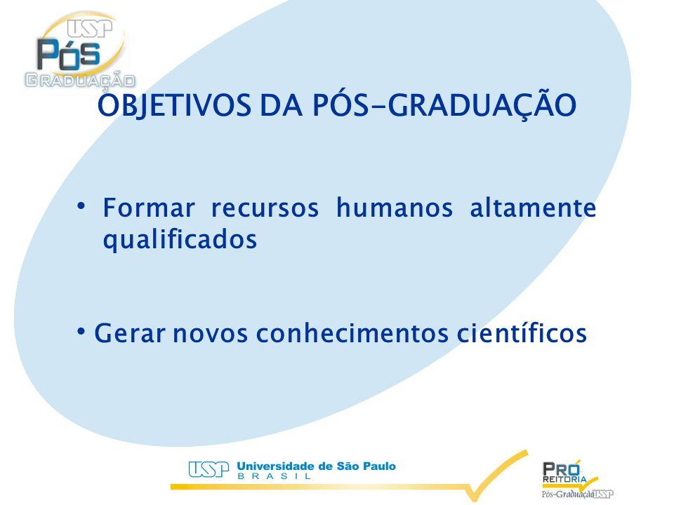 OBJETIVOS DA PÓS-GRADUAÇÃO Formar recursos humanos altamente qualificados Gerar novos conhecimentos científicos