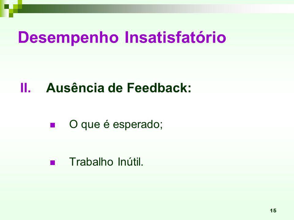 15 Desempenho Insatisfatório Ausência de Feedback: O que é esperado; Trabalho Inútil.