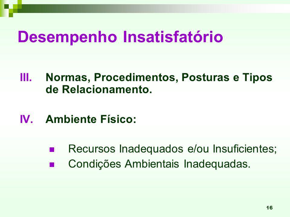 16 Desempenho Insatisfatório Normas, Procedimentos, Posturas e Tipos de Relacionamento. Ambiente Físico: Recursos Inadequados e/ou Insuficientes; Cond