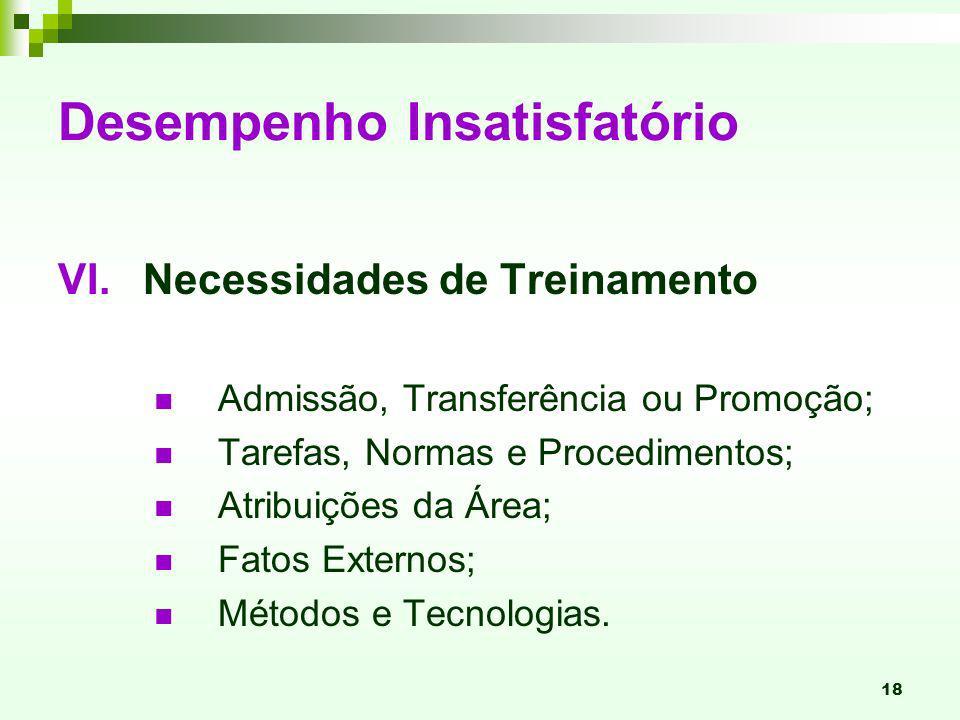 18 Desempenho Insatisfatório Necessidades de Treinamento Admissão, Transferência ou Promoção; Tarefas, Normas e Procedimentos; Atribuições da Área; Fa