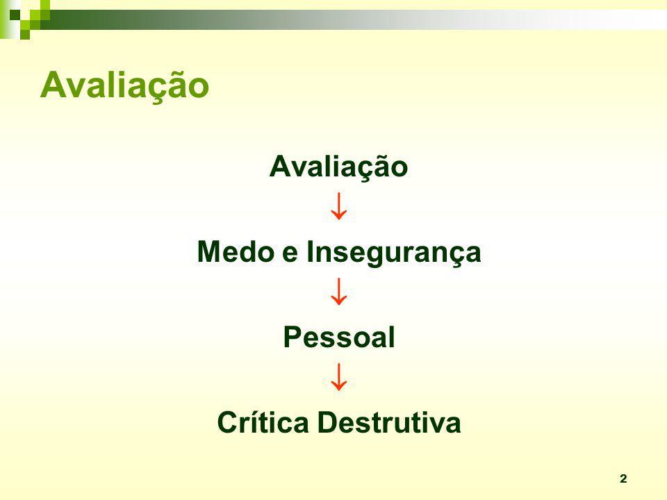 43 Até 04/08/2003 O DIRIGENTE, OUVIDO O CTA OU ÓRGÃO EQUIVALENTE, DIVULGA NA ÁREA DE PESSOAL DA UNIDADE/ÓRGÃO RESULTADO DA AVALIAÇÃO DE DESEMPENHO.