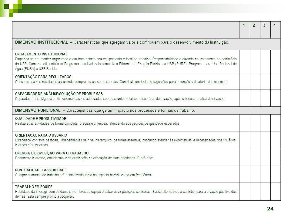 24 1234 DIMENSÃO INSTITUCIONAL – Características que agregam valor e contribuem para o desenvolvimento da Instituição. ENGAJAMENTO INSTITUCIONAL Empen