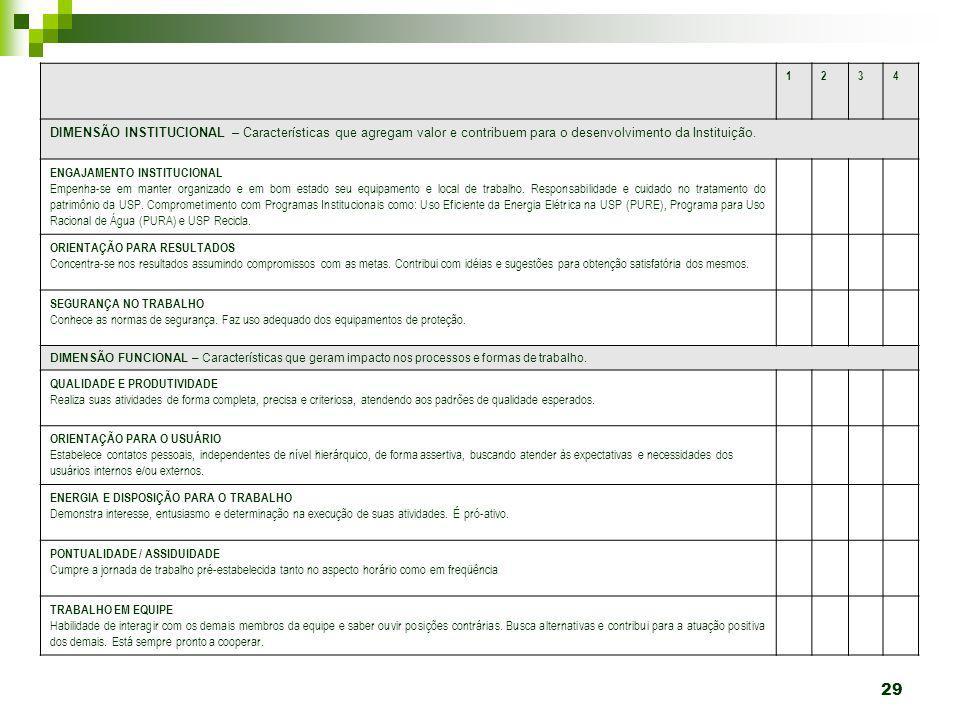 29 1234 DIMENSÃO INSTITUCIONAL – Características que agregam valor e contribuem para o desenvolvimento da Instituição. ENGAJAMENTO INSTITUCIONAL Empen