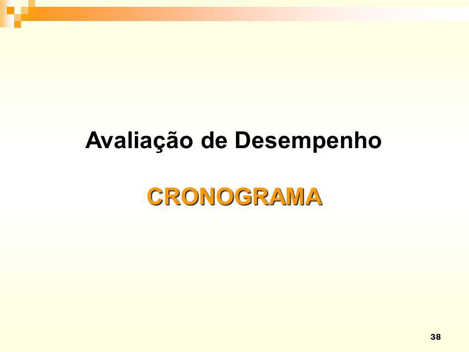 38 Avaliação de Desempenho CRONOGRAMA