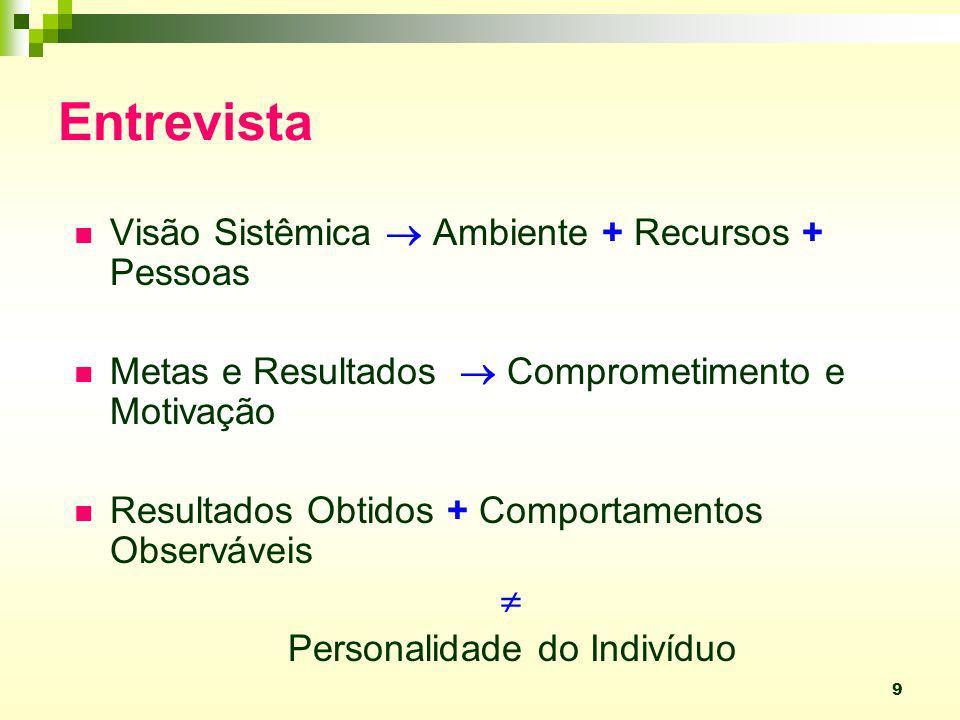 9 Entrevista Visão Sistêmica Ambiente + Recursos + Pessoas Metas e Resultados Comprometimento e Motivação Resultados Obtidos + Comportamentos Observáv