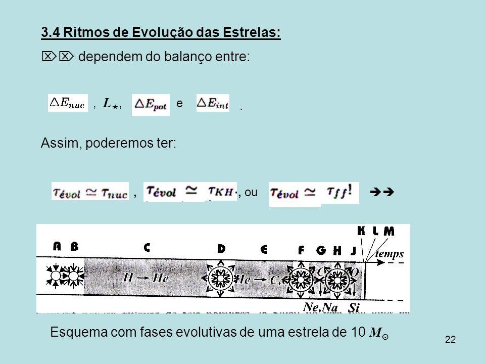 22 3.4 Ritmos de Evolução das Estrelas: dependem do balanço entre:, L, e. Assim, poderemos ter:,, ou Esquema com fases evolutivas de uma estrela de 10