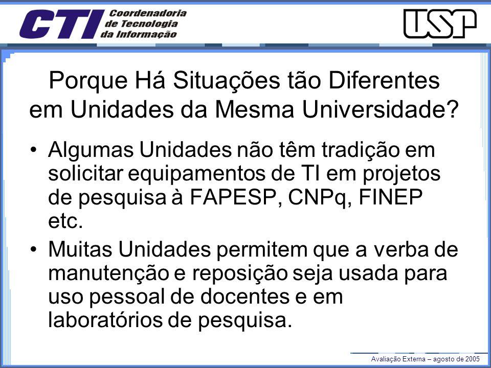 Avaliação Externa – agosto de 2005 Porque Há Situações tão Diferentes em Unidades da Mesma Universidade.