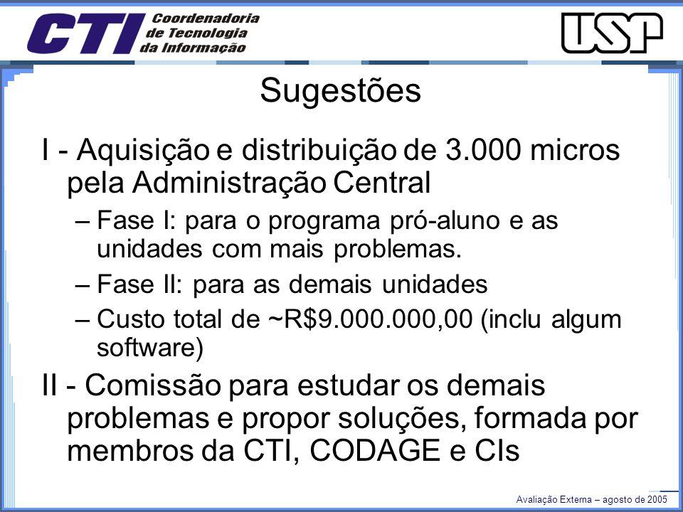 Avaliação Externa – agosto de 2005 Sugestões I - Aquisição e distribuição de 3.000 micros pela Administração Central –Fase I: para o programa pró-aluno e as unidades com mais problemas.