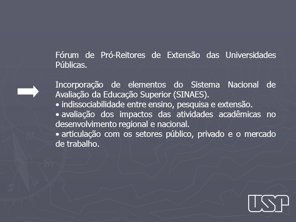 Fórum de Pró-Reitores de Extensão das Universidades Públicas.