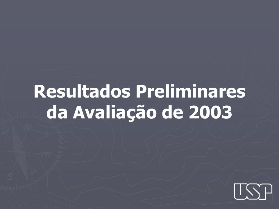 Resultados Preliminares da Avaliação de 2003