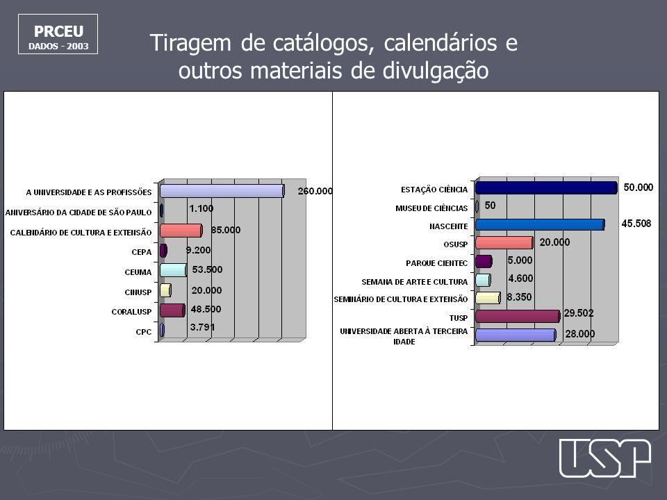 Tiragem de catálogos, calendários e outros materiais de divulgação PRCEU DADOS - 2003