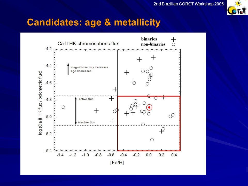 Candidates: age & metallicity 2nd Brazilian COROT Workshop 2005